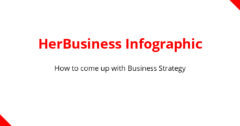 How to come up with business strategy